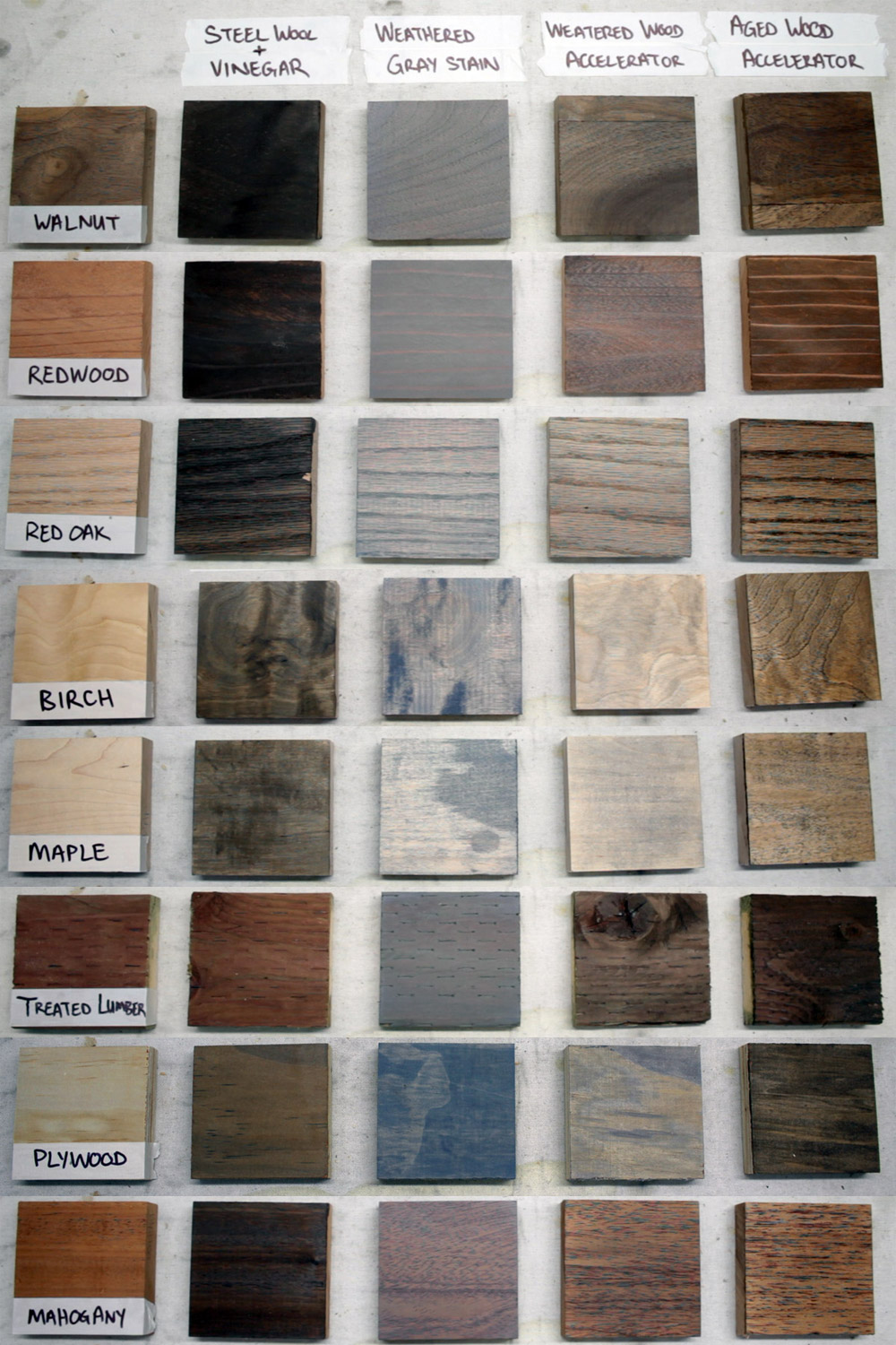 How to age different woods types such as walnut, redwood, red oak, birch, maple, treated lumber, plywood, and mahogany
